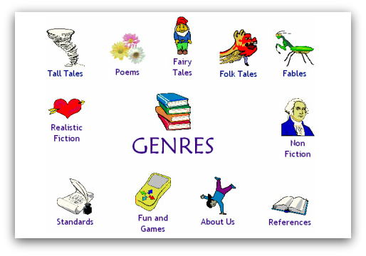 children's book categories
