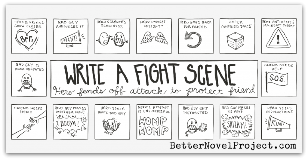 how to write  a fight scene for your novel