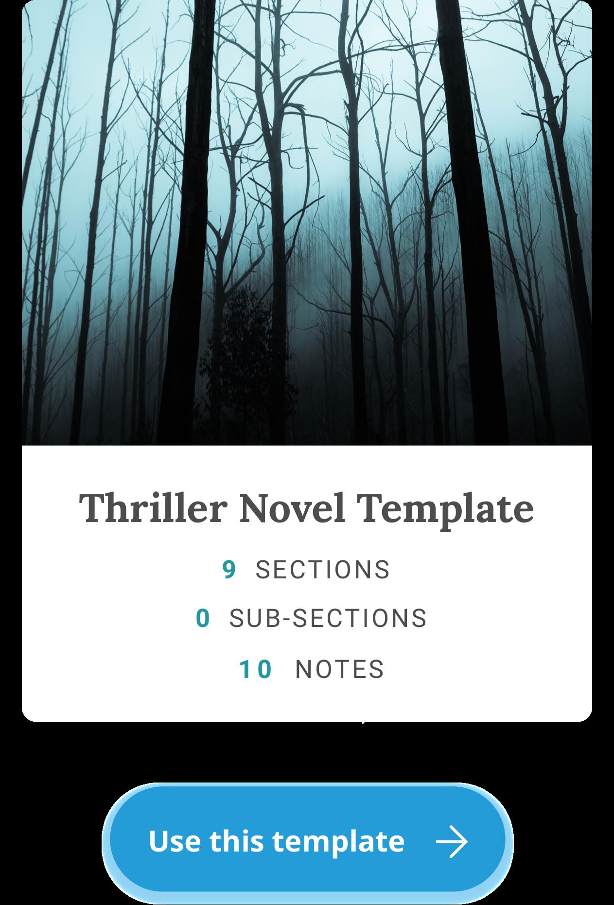 The Best Novel Writing Software