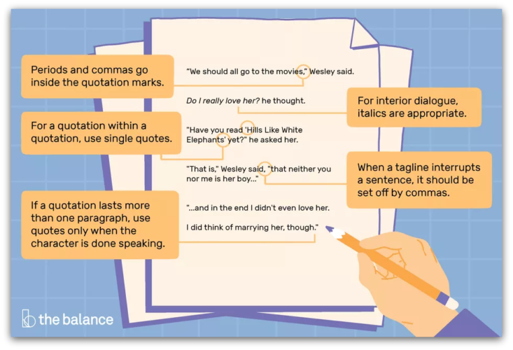 dialogue formatting and punctuation