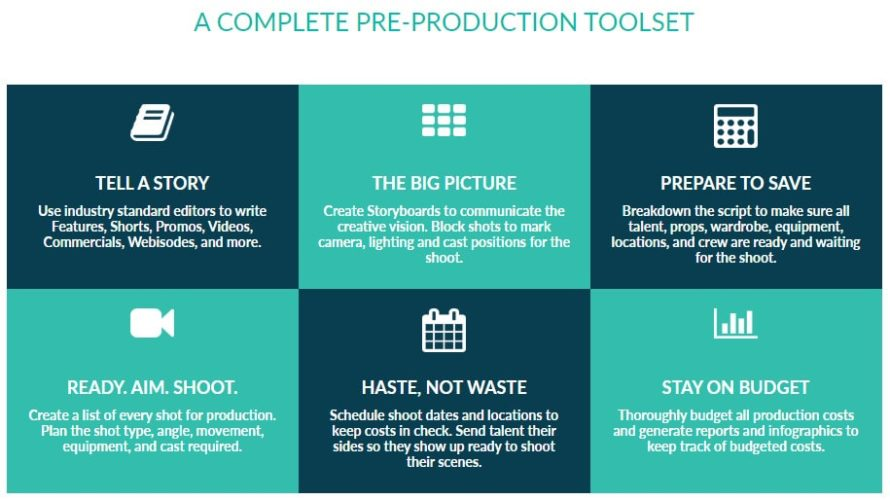 This plan is for those who wish to move their project into the production stage.
