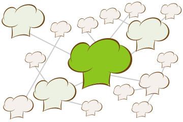מפת האתר