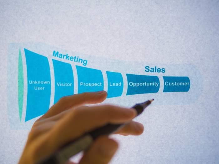 Marketing Funnels: A Comprehensive Guide to Navigating the Digital World