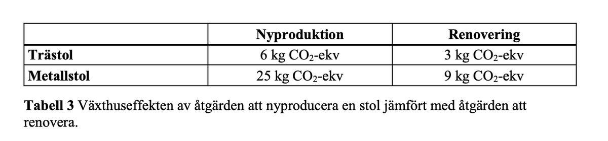 Miljöberäkning