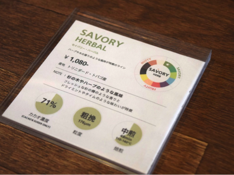 The recipe cards