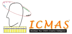 Icmas Abacus And Vedic Maths Academy
