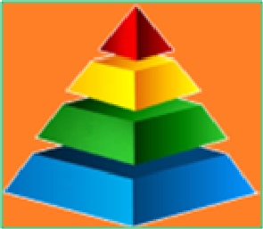 Pyramid School Of Banking