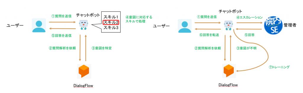 image-20201110215912825