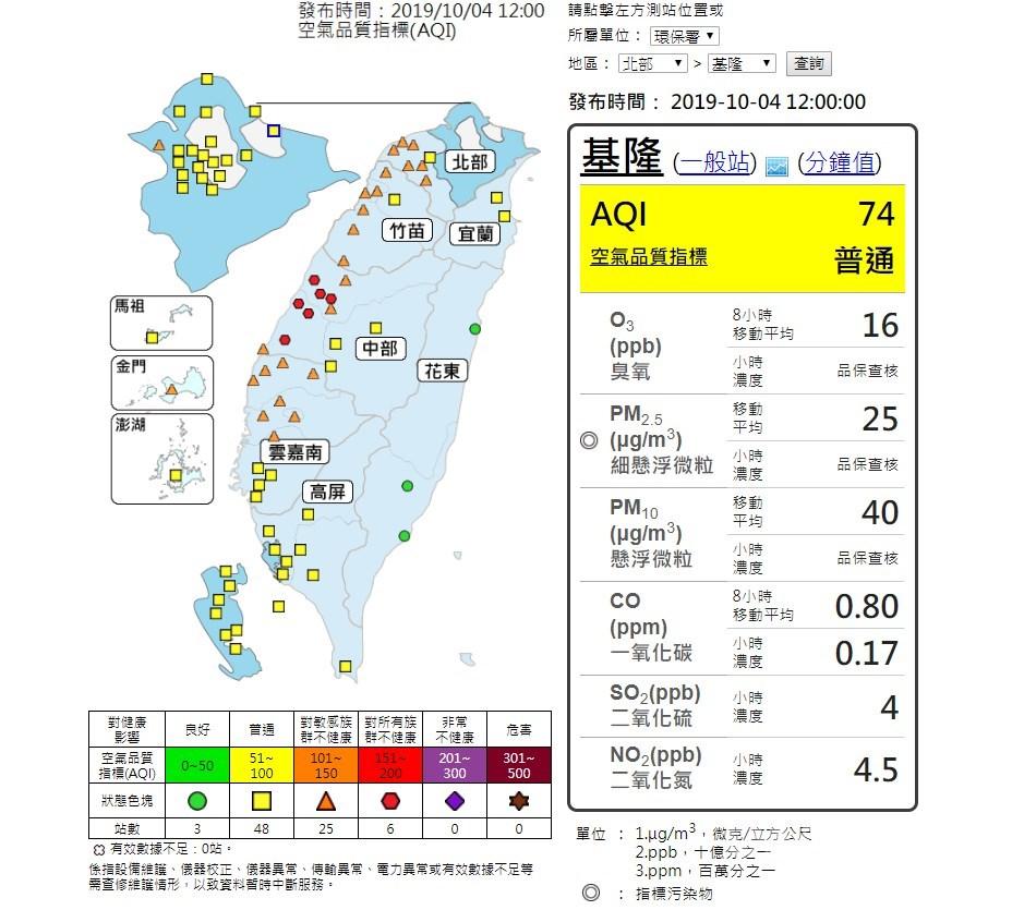 空污季來臨 西半部29測站空氣品質糟(圖/中央社.環保署空氣品質監測網)