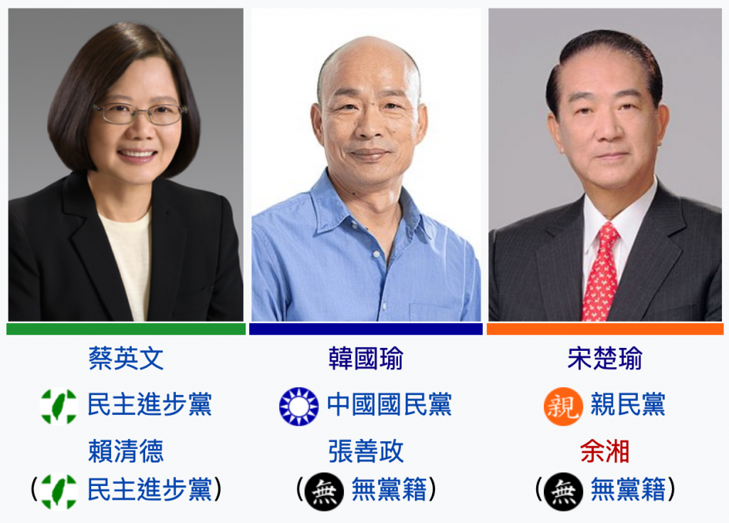 台灣選舉攸關美國和中國在東亞區域權力消長的競選活動正式展開(圖/維基百科)