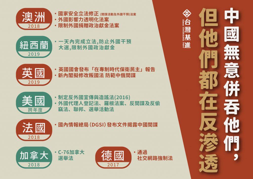 台灣基進黨做圖說明世界各國都在反滲透