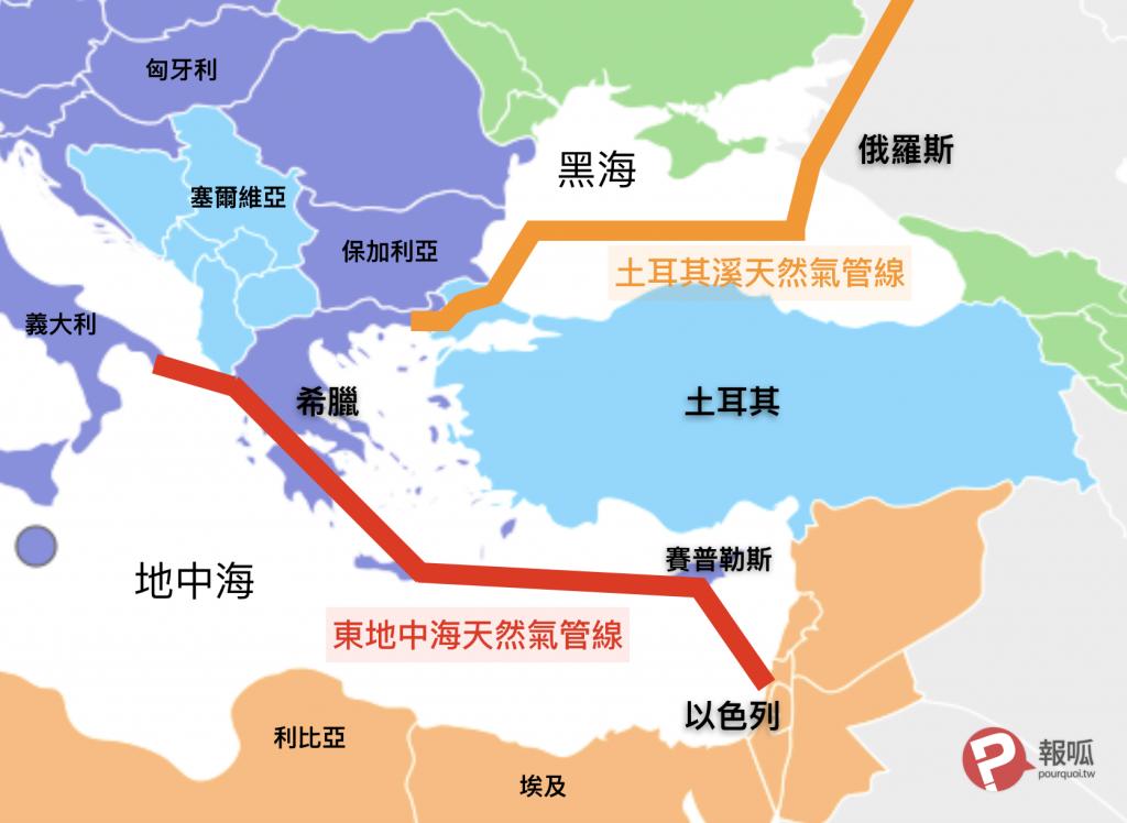 「東地中海」天然氣管線與「土耳其溪」管線計畫