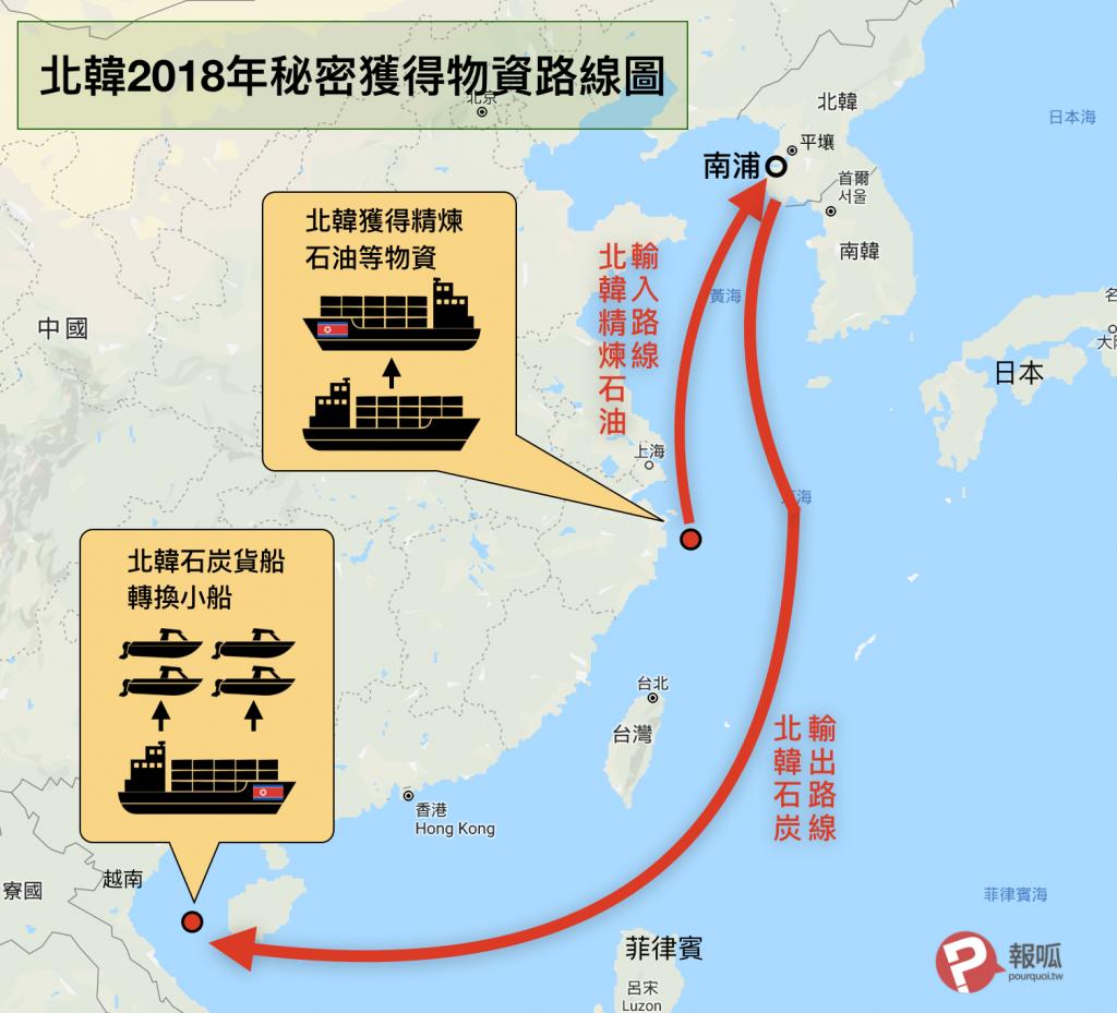 北韓2018年秘密獲得物資路線圖(圖/參考昭日新聞.報呱再製)