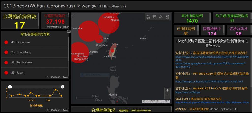 台人自製的武漢肺炎疫情地圖