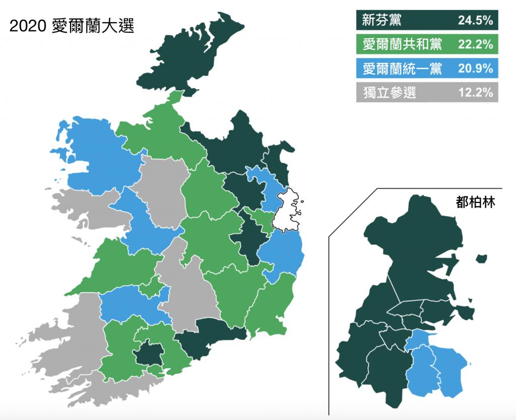 2020 愛爾蘭大選(圖/Erinthecute/CC BY-SA 4.0)