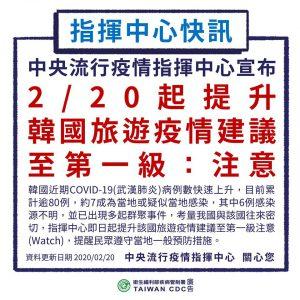 疾管署對韓國發布旅遊疫情第一級注意