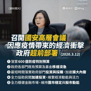 蔡英文下達五項指示,面對經濟衝擊也要超前部署