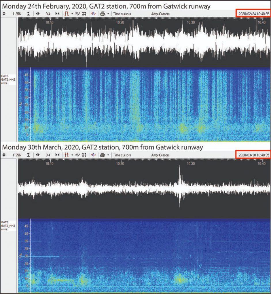 人類活動減少有利地震偵測(圖/英國地質調查局推特)