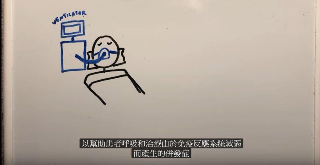 廖俊智院長獻聲,搭配圖解說明武漢肺炎病毒