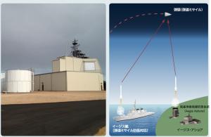日本陸基神盾飛彈防禦系統(Aegis Ashore)(圖/日本防衛白皮書 2018)