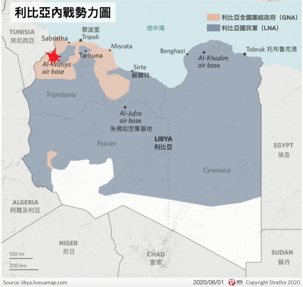 土耳其在利比亞空軍基地遭「不明戰機」夜襲(圖/Stratfor.報呱再製)