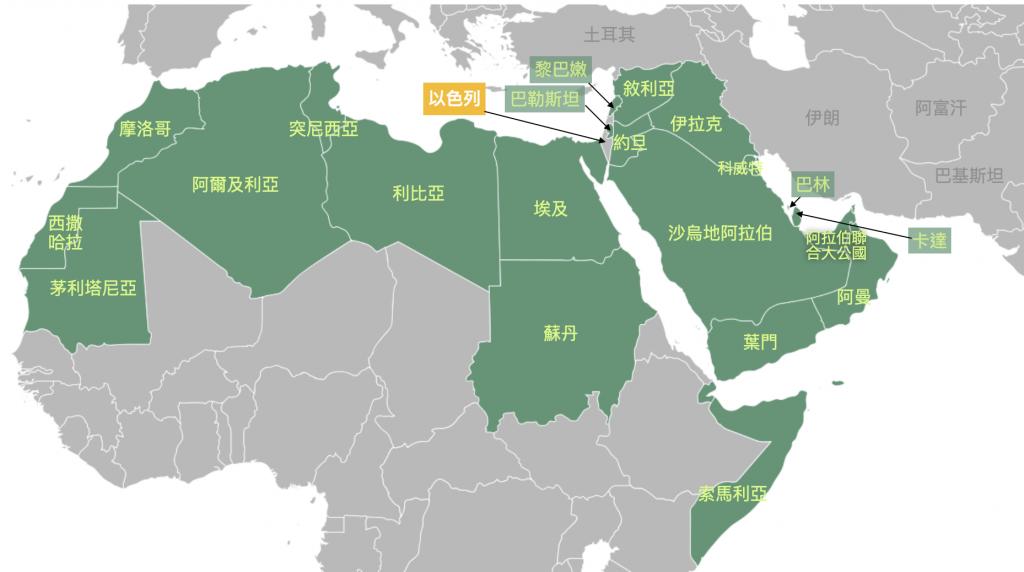 以色列、阿拉伯國家 Israel Arab countries