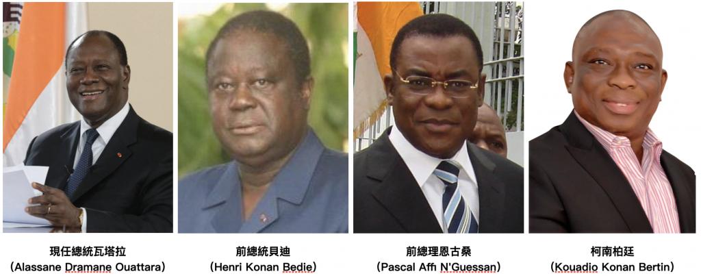象牙海岸2020總統候選人 Ivorian presidential election(圖/s t、Georges Ibrahim Tounkara、Zenman、Juliengoujon75/CC BY 2.0、Public Domain、CC BY-SA 3.0、CC BY-SA 4.0)
