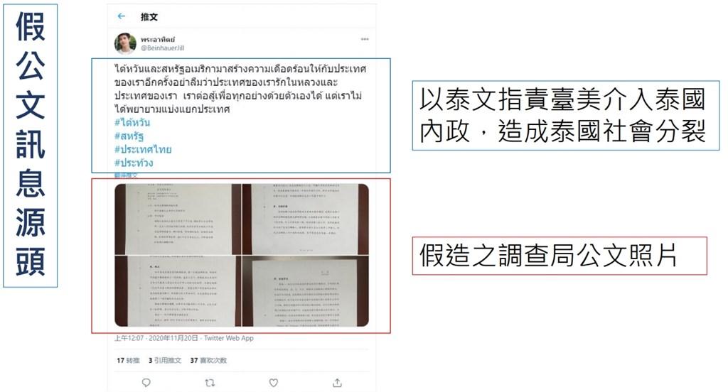 推特用戶พระอาทิตย์於11月20日以泰文指責「台美介入泰國內政,造成泰國社會分裂」,更附上多張假調查局公文照片,以取信他人。(調查局提供)