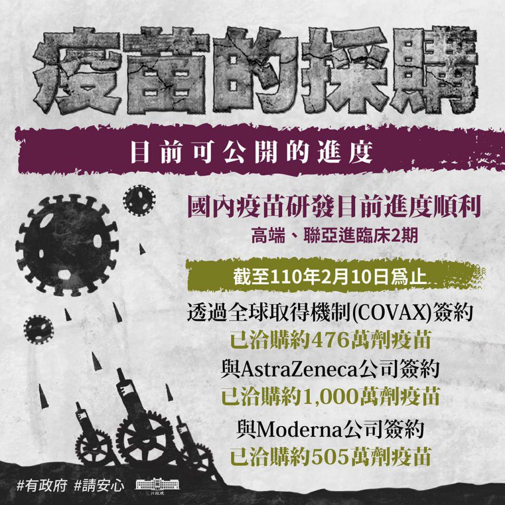 行政院長蘇貞昌表示,政府雖然無法公布每個談判細節,但是為了確保民眾的健康,行政團隊一直在努力,只要時機得宜,一定適時把成果公開。