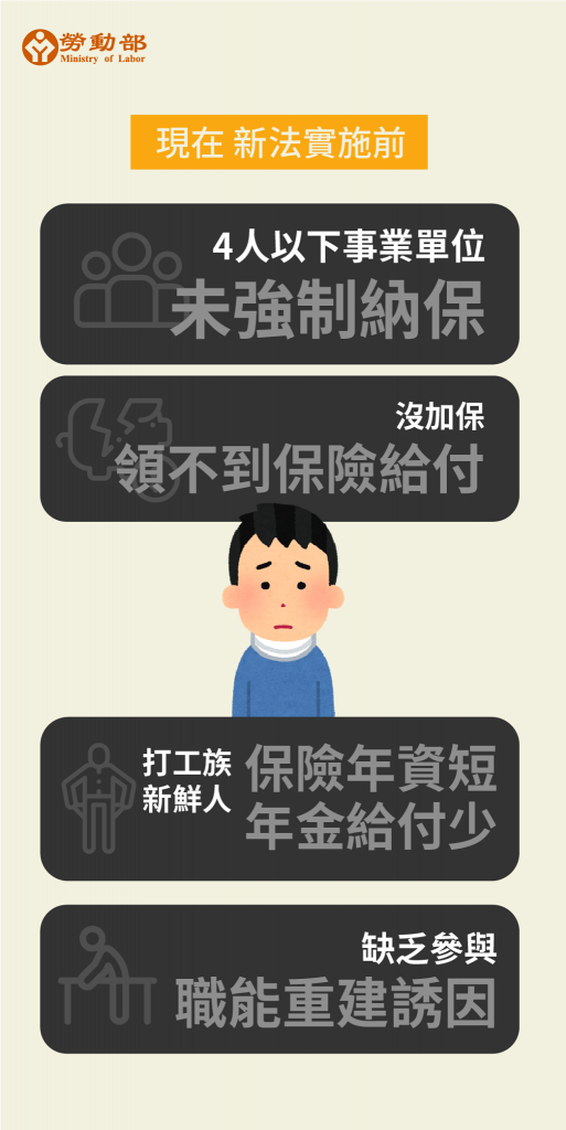勞動部製圖說明「勞工職業災害保險及保護法」施行前、後的差異。 (圖/勞動部)