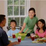 Social support of eating habits (family)