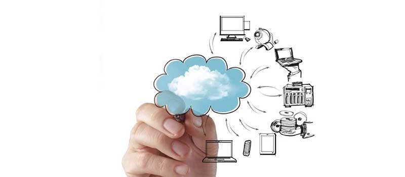 Online Storage | Backup Everything