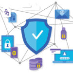 Secure Data | Backup Everything