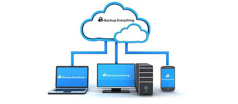Hard Drive or Online Backup | Backup Everything
