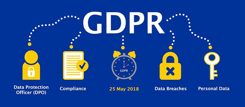 GDPR- Requirements, Facts & Deadlines   Backup Everything