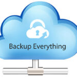 Cloud Works | Backup Everything