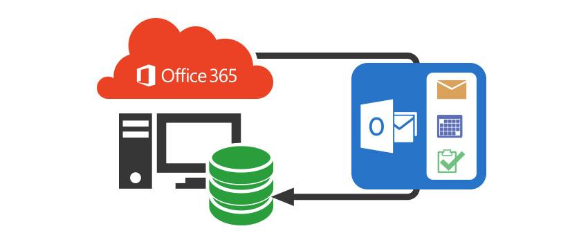 Office 365 backup   Backup Everything