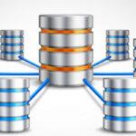 SQL backup | Backup Everything