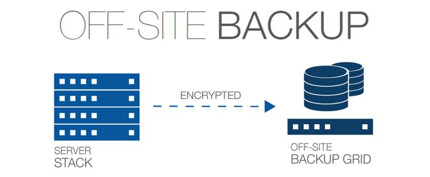 Offsite Backups   Backup Everything