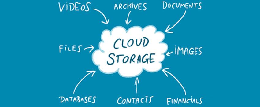 Cloud Storage Business | Backup Everything