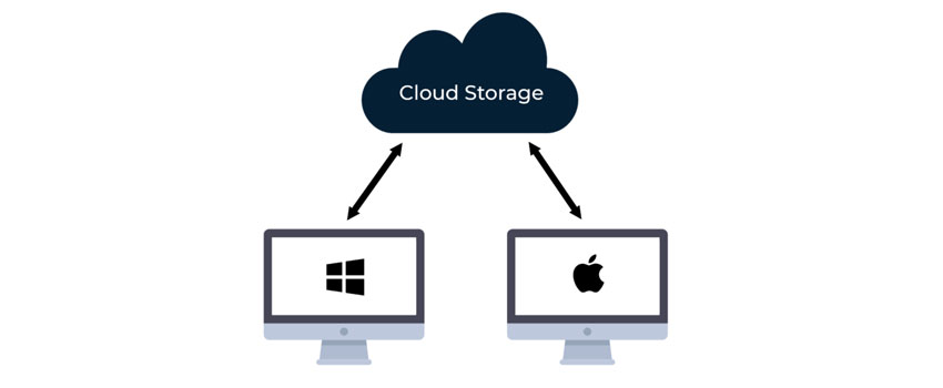 cloud storage solution | Backup Everything