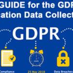 GDPR Data storage   Backup everything