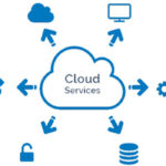 Cloud services providers | Backup everything