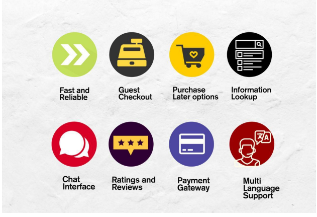 mCommerce checklist provided by appmaker