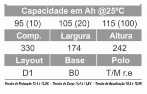 TUDOR - BATERIA ESTACIONARIA 12TE105 ESPECIFICAÇÃO