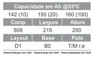 TUDOR - BATERIA ESTACIONARIA 12TE150 ESPECIFICAÇÃO