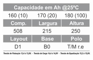 TUDOR - BATERIA ESTACIONARIA 12TE170 ESPECIFICAÇÃO