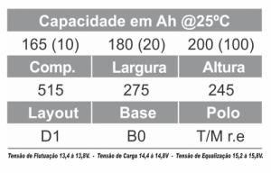 TUDOR - BATERIA ESTACIONARIA 12TE180 ESPECIFICAÇÃO