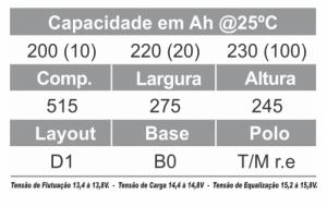 TUDOR - BATERIA ESTACIONARIA 12TE220 ESPECIFICAÇÃO