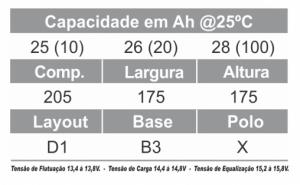 TUDOR - BATERIA ESTACIONARIA 12TE26 ESPECIFICAÇÃO